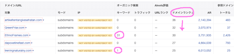 aHrefsバッチ分析の評価画面