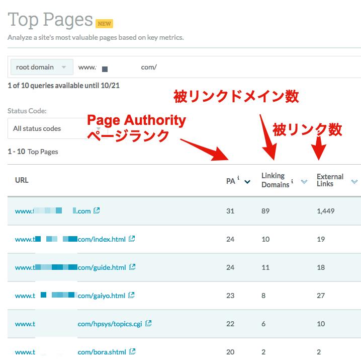サイト全体の被リンク状態