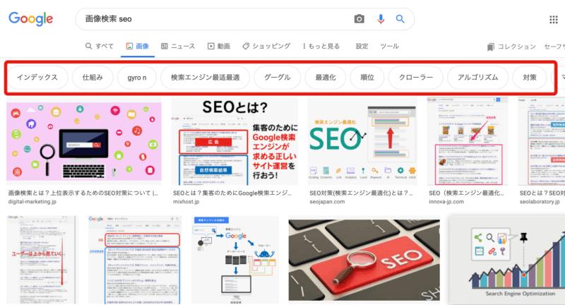 検索クエリの関連キーワード